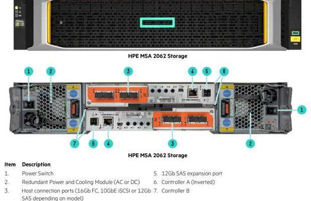 Hewlett Packard Enterprise, KOBİ'ler için Basit ve Uygun Maliyetli Yeni Nesil Depolama Çözümünü Duyurdu
