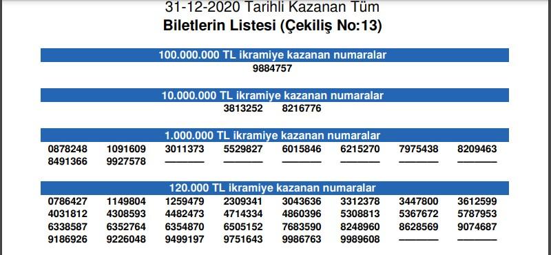 100 milyon TL'lik büyük ikramiye çeyrek bilete çıktı