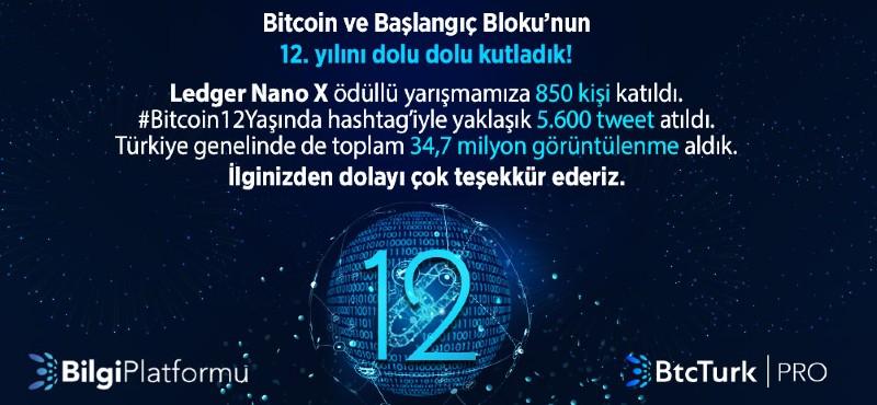 BtcTurk'ten 'Bitcoin Başlangıç Bloğu'nun yıl dönümüne özel kutlama