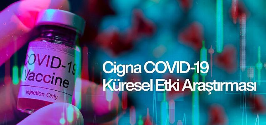 Cigna'nın 'COVID-19 Küresel Etki Araştırması'nın Beşincisi Yayınlandı